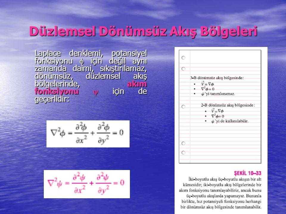 Düzlemsel Dönümsüz Akış Bölgeleri Laplace denklemi, potansiyel fonksiyonu  için değil aynı zamanda daimi, sıkıştırılamaz, dönümsüz, düzlemsel akış bö