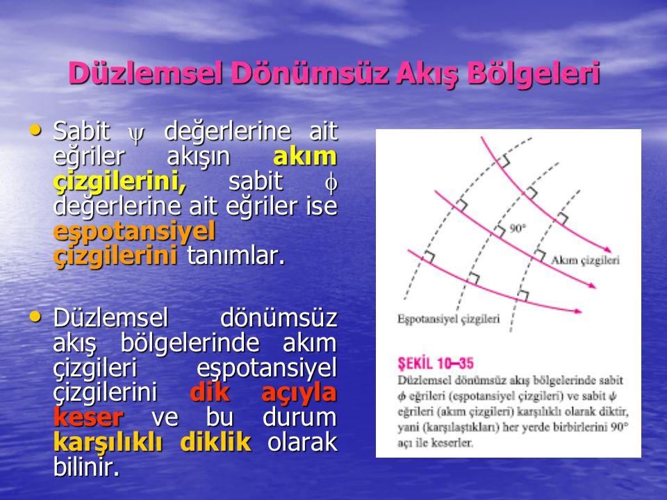 Düzlemsel Dönümsüz Akış Bölgeleri Sabit  değerlerine ait eğriler akışın akım çizgilerini, sabit  değerlerine ait eğriler ise eşpotansiyel çizgilerin
