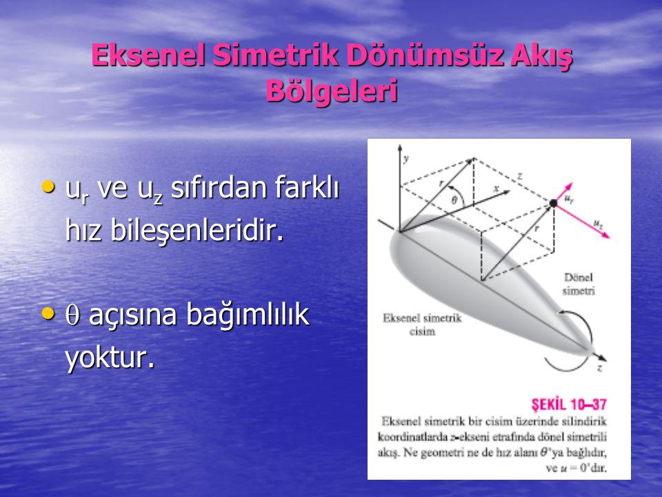 Eksenel Simetrik Dönümsüz Akış Bölgeleri u r ve u z sıfırdan farklı u r ve u z sıfırdan farklı hız bileşenleridir.  açısına bağımlılık  açısına bağı