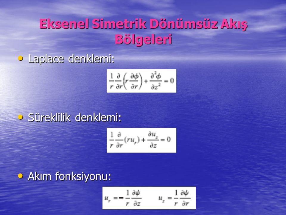 Eksenel Simetrik Dönümsüz Akış Bölgeleri Laplace denklemi: Laplace denklemi: Süreklilik denklemi: Süreklilik denklemi: Akım fonksiyonu: Akım fonksiyon