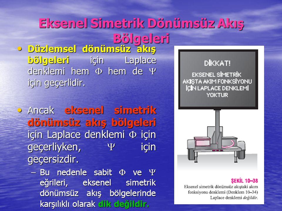 Eksenel Simetrik Dönümsüz Akış Bölgeleri Düzlemsel dönümsüz akış bölgeleri için Laplace denklemi hem  hem de  için geçerlidir. Düzlemsel dönümsüz ak