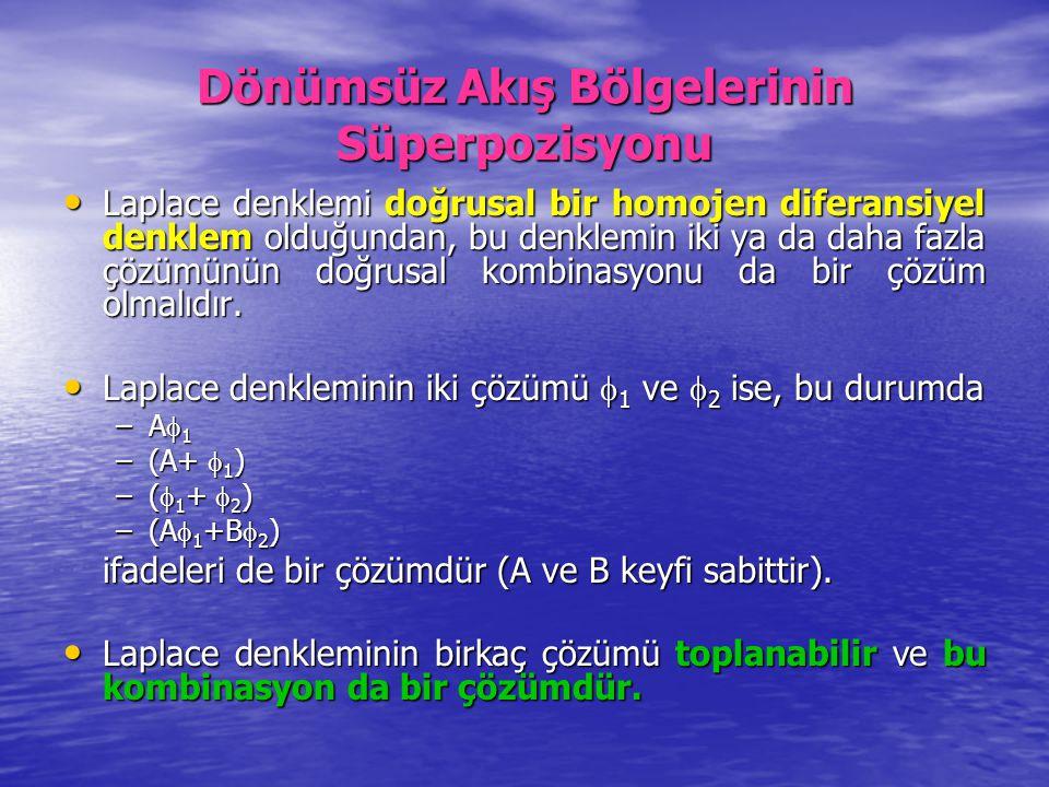 Dönümsüz Akış Bölgelerinin Süperpozisyonu Laplace denklemi doğrusal bir homojen diferansiyel denklem olduğundan, bu denklemin iki ya da daha fazla çöz