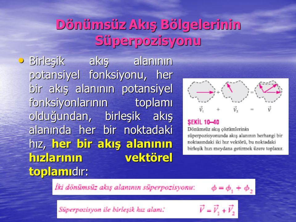 Dönümsüz Akış Bölgelerinin Süperpozisyonu Birleşik akış alanının potansiyel fonksiyonu, her bir akış alanının potansiyel fonksiyonlarının toplamı oldu