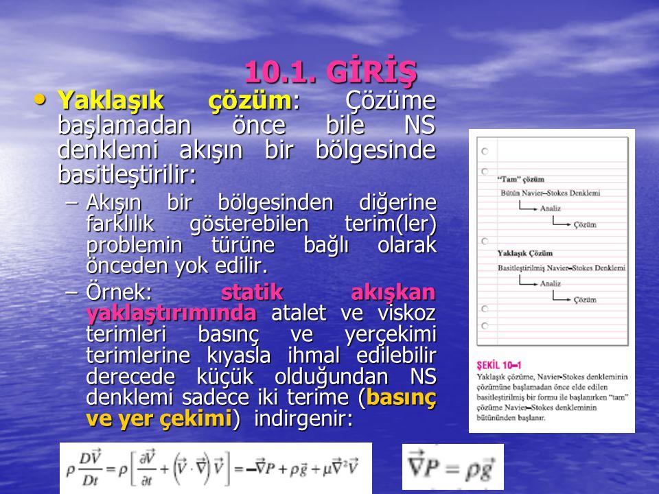 10.1. GİRİŞ Yaklaşık çözüm: Çözüme başlamadan önce bile NS denklemi akışın bir bölgesinde basitleştirilir: Yaklaşık çözüm: Çözüme başlamadan önce bile