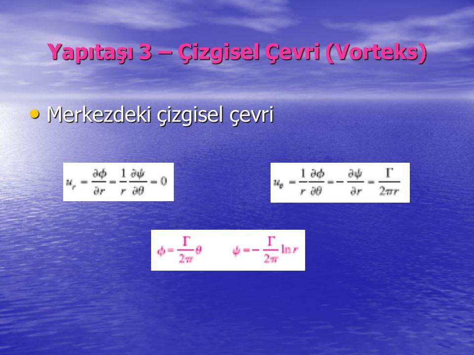 Yapıtaşı 3 – Çizgisel Çevri (Vorteks) Merkezdeki çizgisel çevri Merkezdeki çizgisel çevri