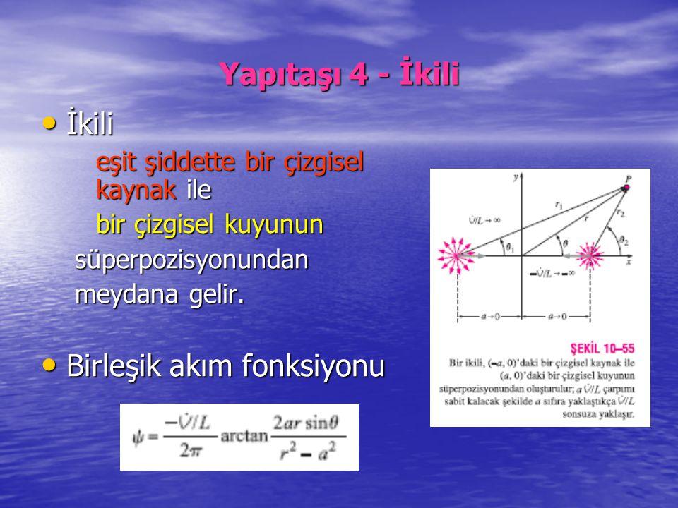 Yapıtaşı 4 - İkili İkili İkili eşit şiddette bir çizgisel kaynak ile bir çizgisel kuyunun süperpozisyonundan meydana gelir. Birleşik akım fonksiyonu B