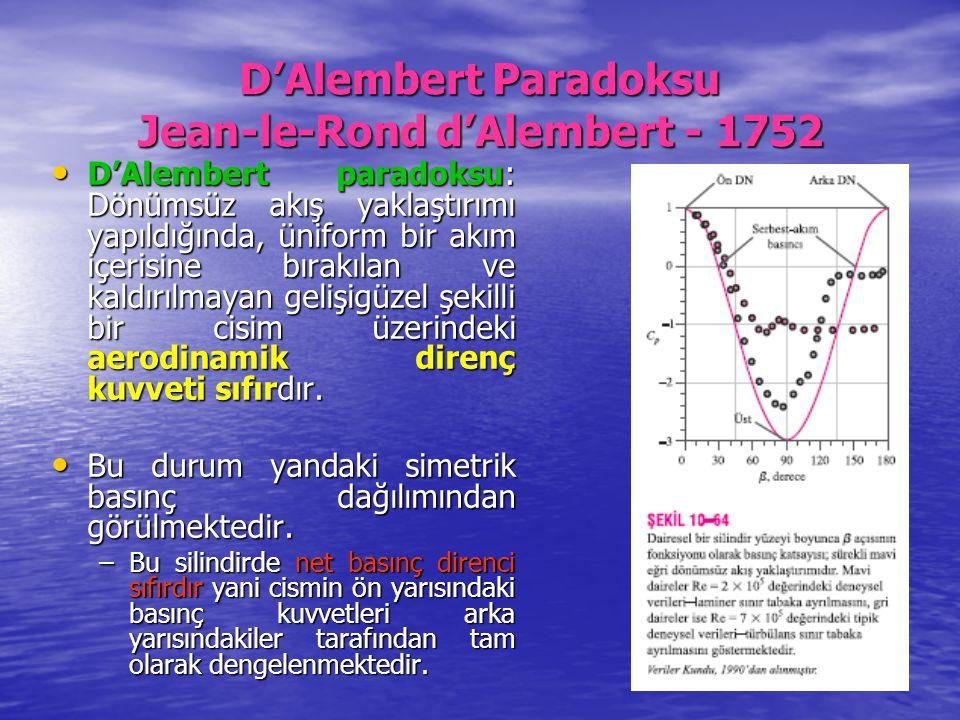 D'Alembert Paradoksu Jean-le-Rond d'Alembert - 1752 D'Alembert paradoksu: Dönümsüz akış yaklaştırımı yapıldığında, üniform bir akım içerisine bırakıla