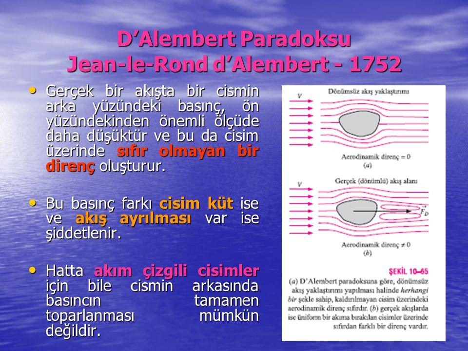 D'Alembert Paradoksu Jean-le-Rond d'Alembert - 1752 Gerçek bir akışta bir cismin arka yüzündeki basınç, ön yüzündekinden önemli ölçüde daha düşüktür v