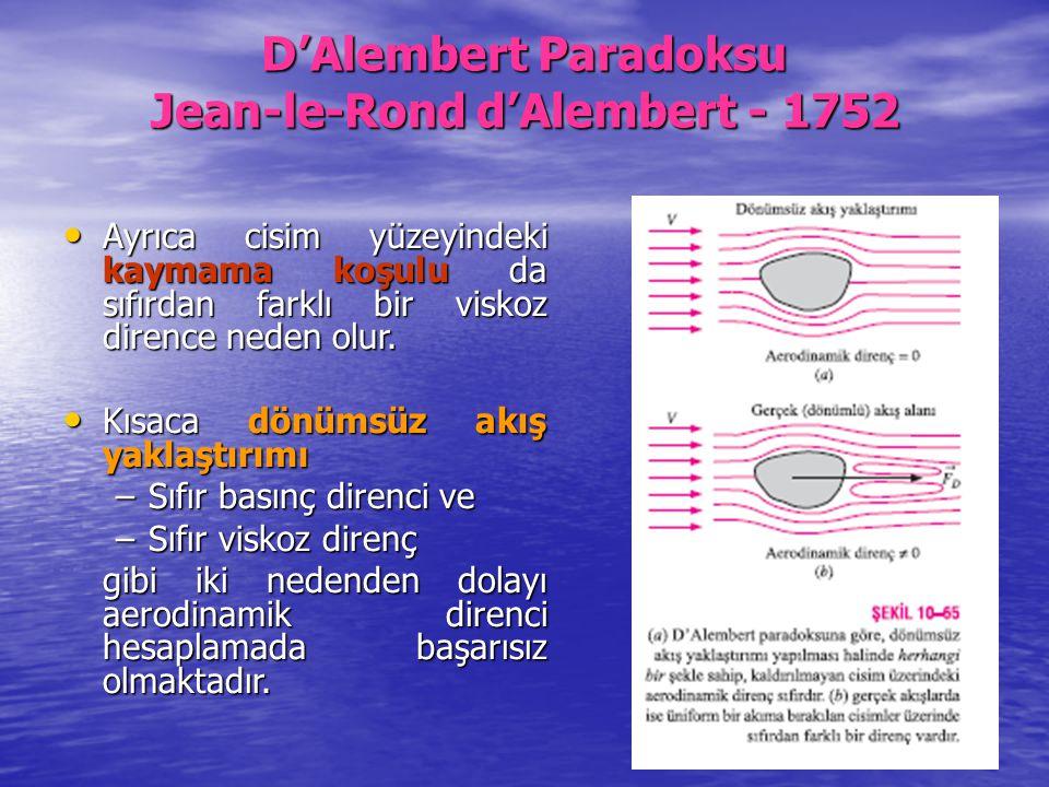 D'Alembert Paradoksu Jean-le-Rond d'Alembert - 1752 Ayrıca cisim yüzeyindeki kaymama koşulu da sıfırdan farklı bir viskoz dirence neden olur. Ayrıca c