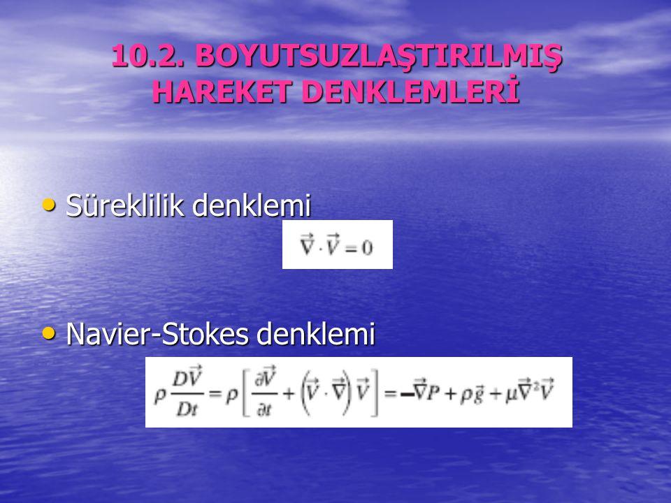 10.2. BOYUTSUZLAŞTIRILMIŞ HAREKET DENKLEMLERİ Süreklilik denklemi Süreklilik denklemi Navier-Stokes denklemi Navier-Stokes denklemi