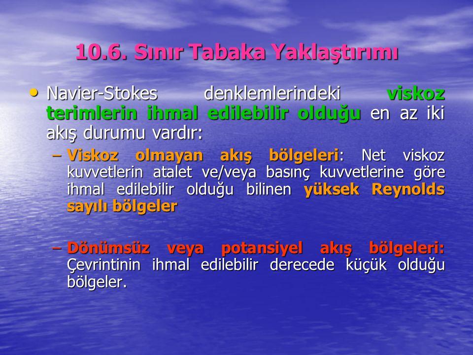 10.6. Sınır Tabaka Yaklaştırımı Navier-Stokes denklemlerindeki viskoz terimlerin ihmal edilebilir olduğu en az iki akış durumu vardır: Navier-Stokes d
