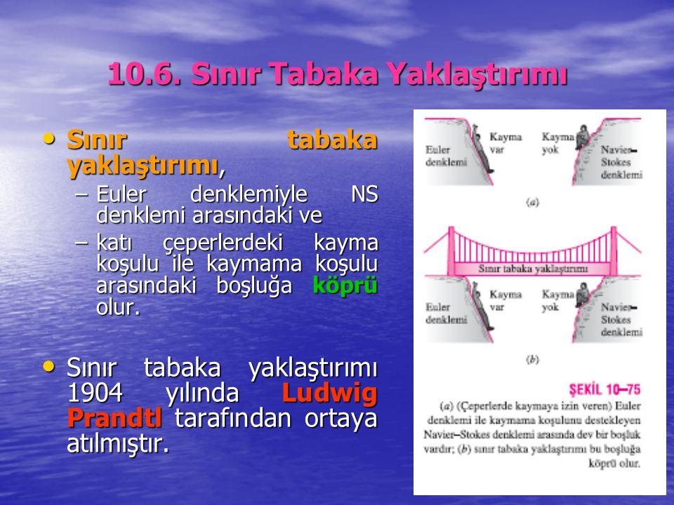 10.6. Sınır Tabaka Yaklaştırımı Sınır tabaka yaklaştırımı, Sınır tabaka yaklaştırımı, –Euler denklemiyle NS denklemi arasındaki ve –katı çeperlerdeki