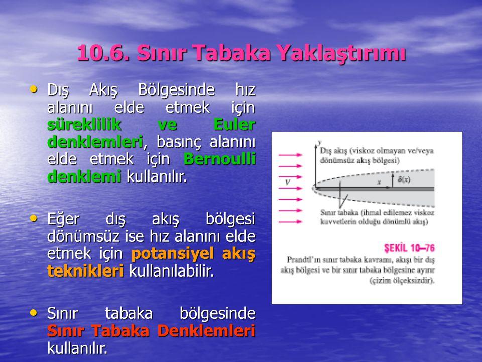 10.6. Sınır Tabaka Yaklaştırımı Dış Akış Bölgesinde hız alanını elde etmek için süreklilik ve Euler denklemleri, basınç alanını elde etmek için Bernou