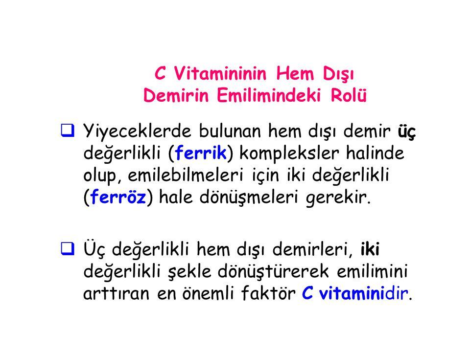 C Vitamininin Hem Dışı Demirin Emilimindeki Rolü  Yiyeceklerde bulunan hem dışı demir üç değerlikli (ferrik) kompleksler halinde olup, emilebilmeleri için iki değerlikli (ferröz) hale dönüşmeleri gerekir.