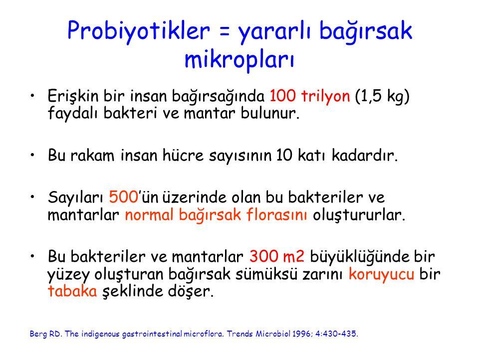 Probiyotikler = yararlı bağırsak mikropları Erişkin bir insan bağırsağında 100 trilyon (1,5 kg) faydalı bakteri ve mantar bulunur.