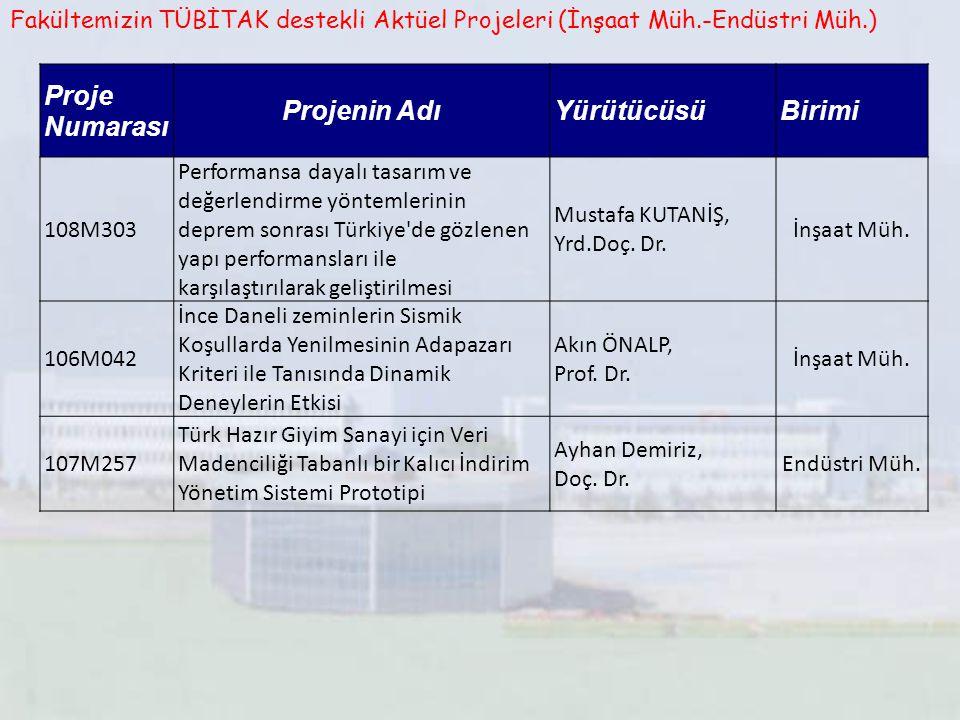 Proje Numarası Projenin AdıYürütücüsüBirimi 108M303 Performansa dayalı tasarım ve değerlendirme yöntemlerinin deprem sonrası Türkiye'de gözlenen yapı