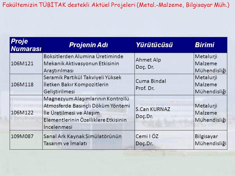 Proje Numarası Projenin AdıYürütücüsüBirimi 106M121 Boksitlerden Alumina Üretiminde Mekanik Aktivasyonun Etkisinin Araştırılması Ahmet Alp Doç. Dr. Me