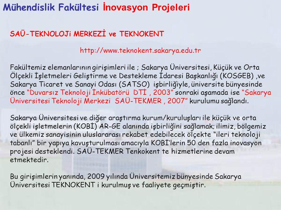 Mühendislik Fakültesi İnovasyon Projeleri SAÜ-TEKNOLOJi MERKEZİ ve TEKNOKENT http://www.teknokent.sakarya.edu.tr Fakültemiz elemanlarının girişimleri