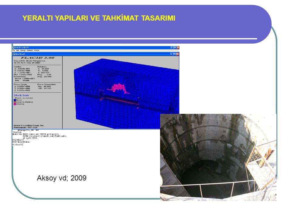 Aksoy vd; 2009 YERALTI YAPILARI VE TAHKİMAT TASARIMI