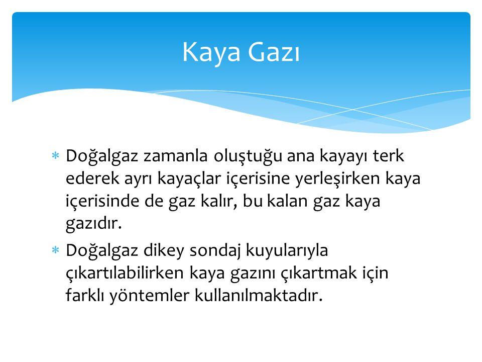  Türkiye'de kaya gazı üretimi için açılan ilk kuyu olan Diyarbakır Sarıbuğday-1 kuyusunda Nisan 2014 itibariyle çatlatma işlemlerinde sona gelinmiştir.