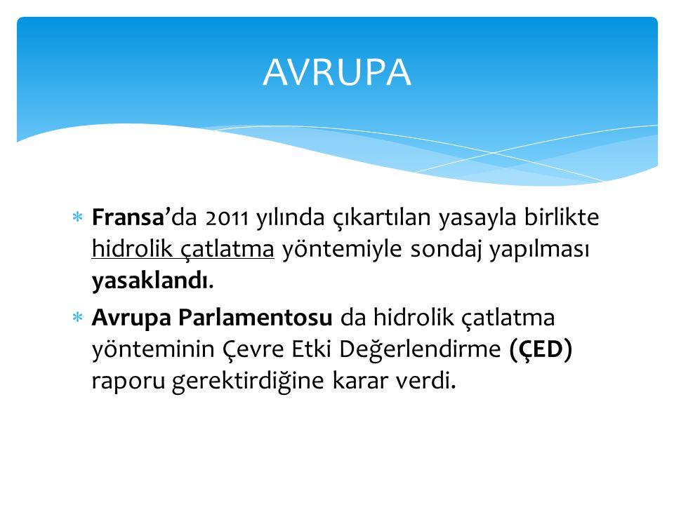  Fransa'da 2011 yılında çıkartılan yasayla birlikte hidrolik çatlatma yöntemiyle sondaj yapılması yasaklandı.  Avrupa Parlamentosu da hidrolik çatla