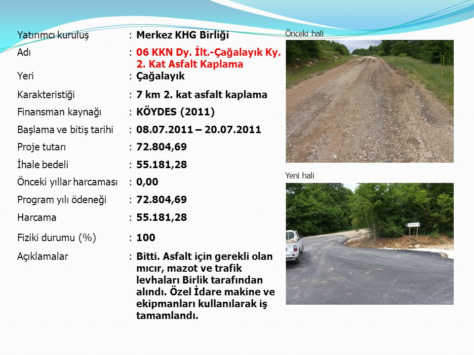 Yatırımcı kuruluş:Merkez KHG Birliği Önceki hali Yeni hali Adı:Kavakdere Köyiçi Yolları Parke Taşı Kaplaması Yeri:Kavakdere Karakteristiği:1.200 m² parke, 200 m bordür Finansman kaynağı:KÖYDES EK P.