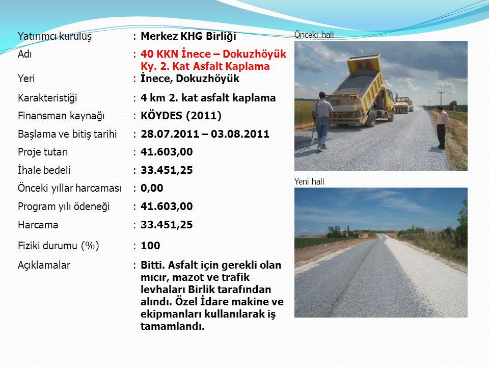 Köy Yolları Menfez İnşaatları