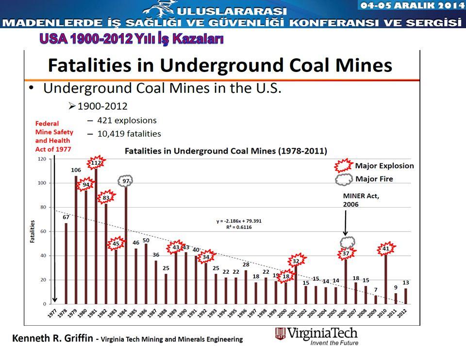 ÖNERİ-3 Kömür madenciliği konusunda ihtisaslaşmış Üniversitelerin Maden Bölümleri ile ruhsat sahibi kamu kurumları arasında işbirliği yapılarak Kontrol ve Denetim Protokolü kapsamlı denetim ve performans izleme sistemlerinin yaygınlaştırılması.
