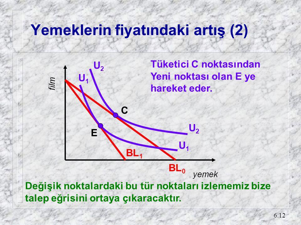 6.12 Yemeklerin fiyatındaki artış (2) yemek film BL 0 BL 1 U2U2 U2U2 U1U1 U1U1 C E Tüketici C noktasından Yeni noktası olan E ye hareket eder.