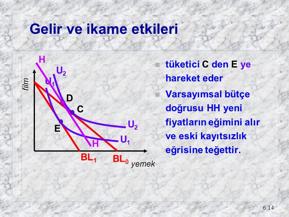 6.14 Gelir ve ikame etkileri n tüketici C den E ye hareket eder n Varsayımsal bütçe doğrusu HH yeni fiyatların eğimini alır ve eski kayıtsızlık eğrisine teğettir.