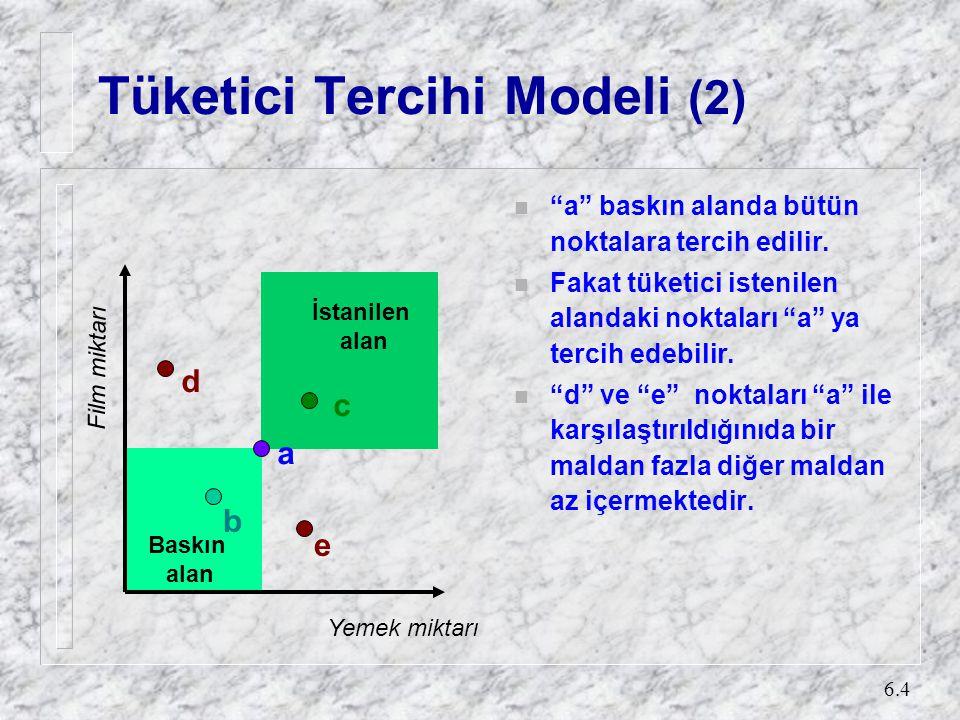 6.4 Tüketici Tercihi Modeli (2) n a baskın alanda bütün noktalara tercih edilir.