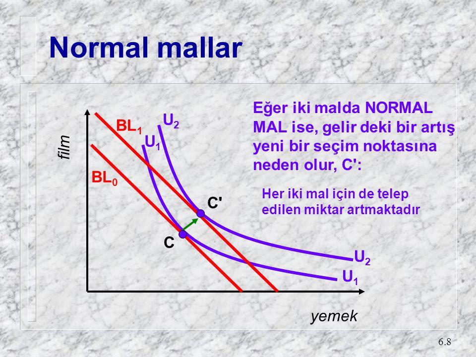 6.8 Normal mallar Eğer iki malda NORMAL MAL ise, gelir deki bir artış yeni bir seçim noktasına neden olur, C : Her iki mal için de telep edilen miktar artmaktadır yemek film BL 0 BL 1 U2U2 U2U2 U1U1 U1U1 C C