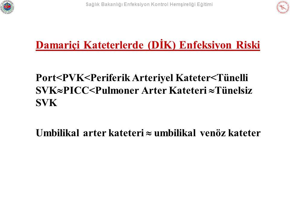 Sağlık Bakanlığı Enfeksiyon Kontrol Hemşireliği Eğitimi Damariçi Kateterlerde (DİK) Enfeksiyon Riski Port<PVK<Periferik Arteriyel Kateter<Tünelli SVK