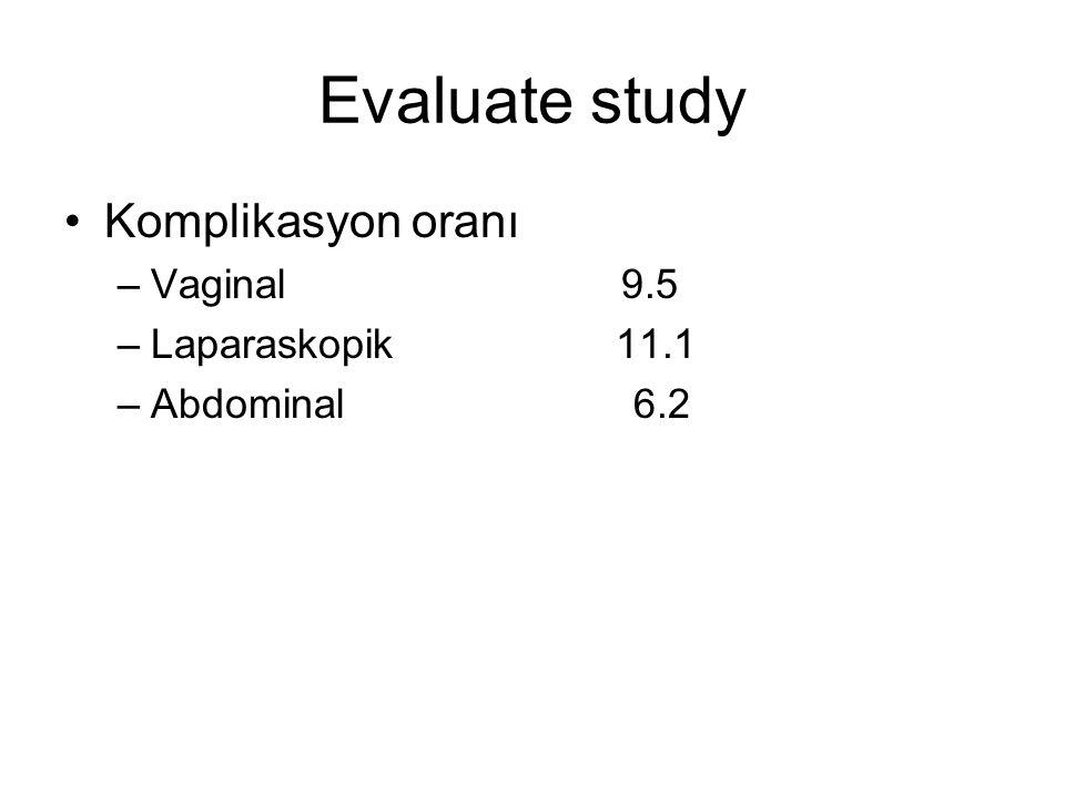 Evaluate study Komplikasyon oranı –Vaginal 9.5 –Laparaskopik 11.1 –Abdominal 6.2
