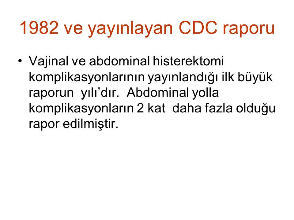 1982 ve yayınlayan CDC raporu Vajinal ve abdominal histerektomi komplikasyonlarının yayınlandığı ilk büyük raporun yılı'dır. Abdominal yolla komplikas