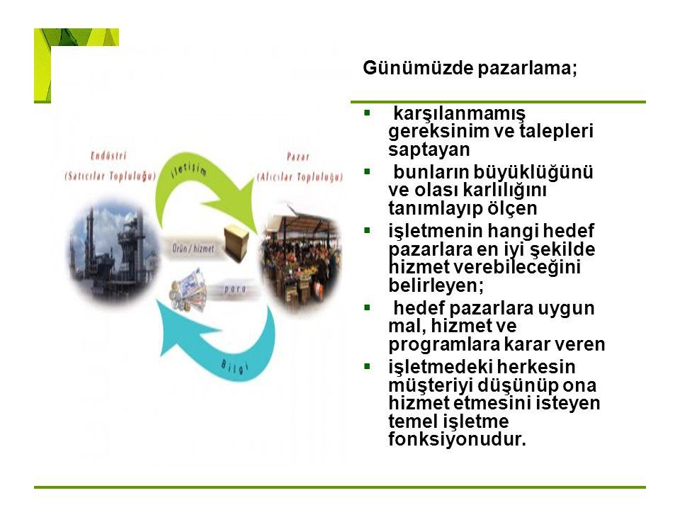 Satış yaklaşımı  Satış yaklaşımı, üretim kapasitelerinin artması, arzın talebi aşması sonucu doğmuştur.