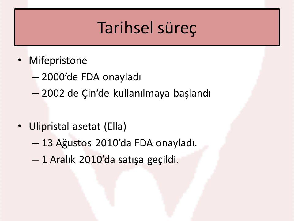 Tarihsel süreç Mifepristone – 2000'de FDA onayladı – 2002 de Çin'de kullanılmaya başlandı Ulipristal asetat (Ella) – 13 Ağustos 2010'da FDA onayladı.