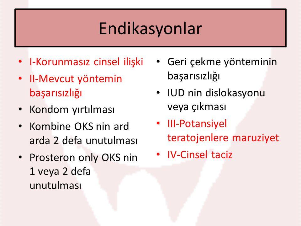 Endikasyonlar I-Korunmasız cinsel ilişki II-Mevcut yöntemin başarısızlığı Kondom yırtılması Kombine OKS nin ard arda 2 defa unutulması Prosteron only
