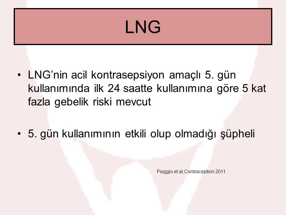 LNG'nin acil kontrasepsiyon amaçlı 5. gün kullanımında ilk 24 saatte kullanımına göre 5 kat fazla gebelik riski mevcut 5. gün kullanımının etkili olup