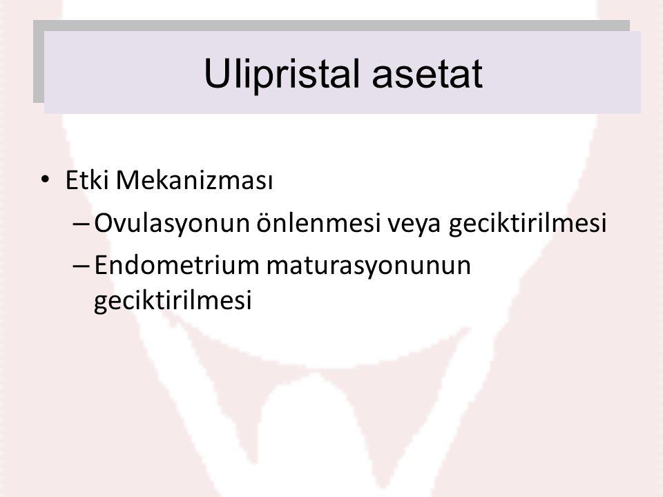 Ulipristal acetate Etki Mekanizması – Ovulasyonun önlenmesi veya geciktirilmesi – Endometrium maturasyonunun geciktirilmesi UIipristal asetat