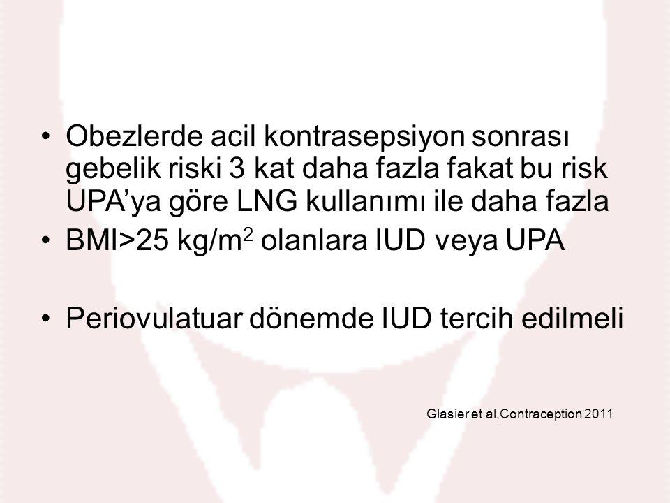 Obezlerde acil kontrasepsiyon sonrası gebelik riski 3 kat daha fazla fakat bu risk UPA'ya göre LNG kullanımı ile daha fazla BMI>25 kg/m 2 olanlara IUD