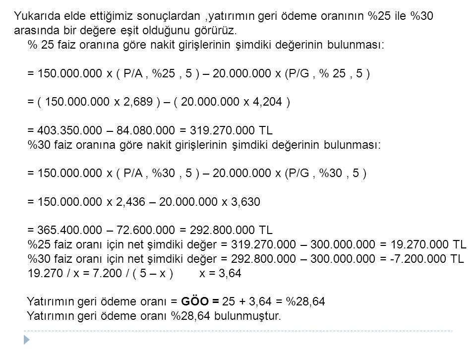 % 25 faiz oranına göre nakit girişlerinin şimdiki değerinin bulunması: = 150.000.000 x ( P/A, %25, 5 ) – 20.000.000 x (P/G, % 25, 5 ) = ( 150.000.000 x 2,689 ) – ( 20.000.000 x 4,204 ) = 403.350.000 – 84.080.000 = 319.270.000 TL %30 faiz oranına göre nakit girişlerinin şimdiki değerinin bulunması: = 150.000.000 x ( P/A, %30, 5 ) – 20.000.000 x (P/G, %30, 5 ) = 150.000.000 x 2,436 – 20.000.000 x 3,630 = 365.400.000 – 72.600.000 = 292.800.000 TL %25 faiz oranı için net şimdiki değer = 319.270.000 – 300.000.000 = 19.270.000 TL %30 faiz oranı için net şimdiki değer = 292.800.000 – 300.000.000 = -7.200.000 TL 19.270 / x = 7.200 / ( 5 – x ) x = 3,64 Yatırımın geri ödeme oranı = GÖO = 25 + 3,64 = %28,64 Yatırımın geri ödeme oranı %28,64 bulunmuştur.