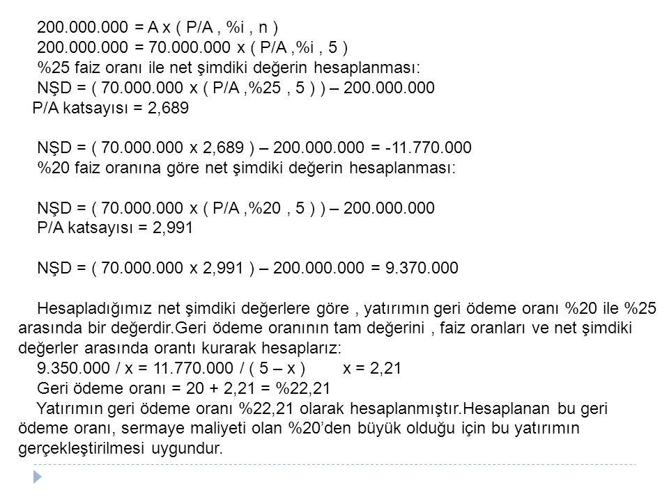 200.000.000 = A x ( P/A, %i, n ) 200.000.000 = 70.000.000 x ( P/A,%i, 5 ) %25 faiz oranı ile net şimdiki değerin hesaplanması: NŞD = ( 70.000.000 x ( P/A,%25, 5 ) ) – 200.000.000 P/A katsayısı = 2,689 NŞD = ( 70.000.000 x 2,689 ) – 200.000.000 = -11.770.000 %20 faiz oranına göre net şimdiki değerin hesaplanması: NŞD = ( 70.000.000 x ( P/A,%20, 5 ) ) – 200.000.000 P/A katsayısı = 2,991 NŞD = ( 70.000.000 x 2,991 ) – 200.000.000 = 9.370.000 Hesapladığımız net şimdiki değerlere göre, yatırımın geri ödeme oranı %20 ile %25 arasında bir değerdir.Geri ödeme oranının tam değerini, faiz oranları ve net şimdiki değerler arasında orantı kurarak hesaplarız: 9.350.000 / x = 11.770.000 / ( 5 – x ) x = 2,21 Geri ödeme oranı = 20 + 2,21 = %22,21 Yatırımın geri ödeme oranı %22,21 olarak hesaplanmıştır.Hesaplanan bu geri ödeme oranı, sermaye maliyeti olan %20'den büyük olduğu için bu yatırımın gerçekleştirilmesi uygundur.