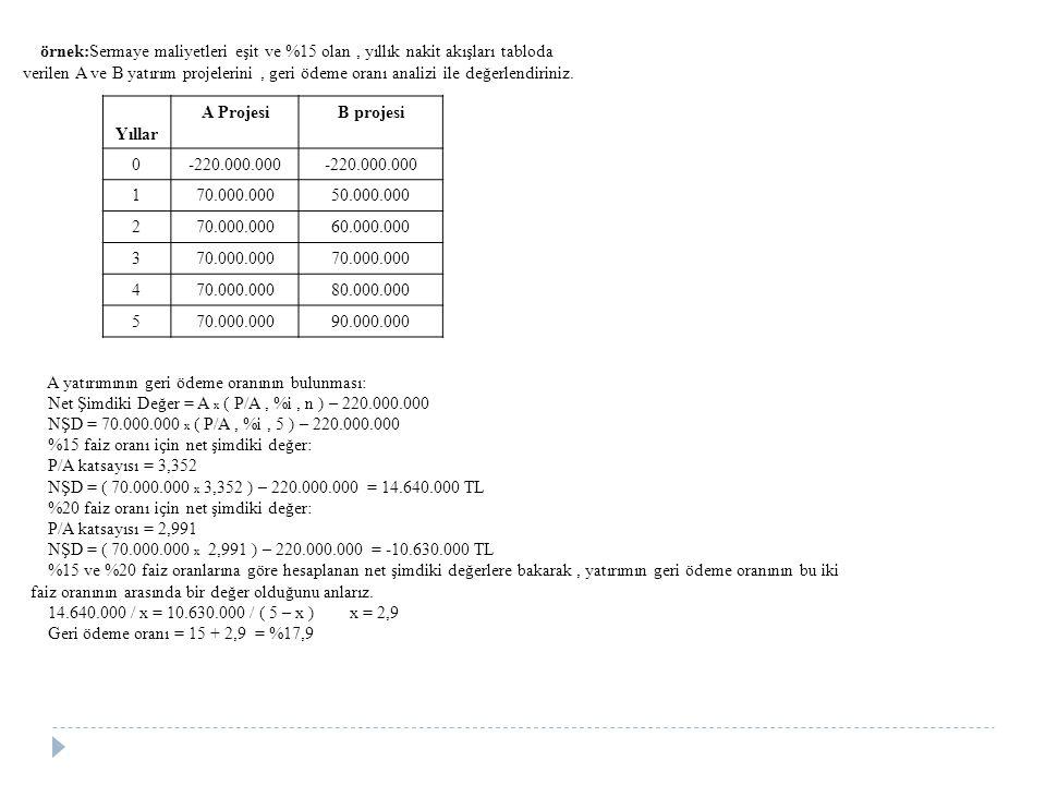 örnek:Sermaye maliyetleri eşit ve %15 olan, yıllık nakit akışları tabloda verilen A ve B yatırım projelerini, geri ödeme oranı analizi ile değerlendiriniz.