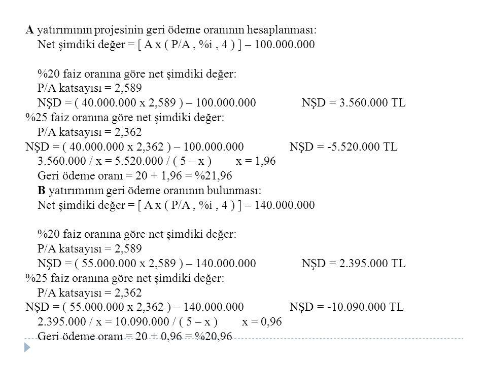 A yatırımının projesinin geri ödeme oranının hesaplanması: Net şimdiki değer = [ A x ( P/A, %i, 4 ) ] – 100.000.000 %20 faiz oranına göre net şimdiki değer: P/A katsayısı = 2,589 NŞD = ( 40.000.000 x 2,589 ) – 100.000.000 NŞD = 3.560.000 TL %25 faiz oranına göre net şimdiki değer: P/A katsayısı = 2,362 NŞD = ( 40.000.000 x 2,362 ) – 100.000.000 NŞD = -5.520.000 TL 3.560.000 / x = 5.520.000 / ( 5 – x ) x = 1,96 Geri ödeme oranı = 20 + 1,96 = %21,96 B yatırımının geri ödeme oranının bulunması: Net şimdiki değer = [ A x ( P/A, %i, 4 ) ] – 140.000.000 %20 faiz oranına göre net şimdiki değer: P/A katsayısı = 2,589 NŞD = ( 55.000.000 x 2,589 ) – 140.000.000 NŞD = 2.395.000 TL %25 faiz oranına göre net şimdiki değer: P/A katsayısı = 2,362 NŞD = ( 55.000.000 x 2,362 ) – 140.000.000 NŞD = -10.090.000 TL 2.395.000 / x = 10.090.000 / ( 5 – x ) x = 0,96 Geri ödeme oranı = 20 + 0,96 = %20,96