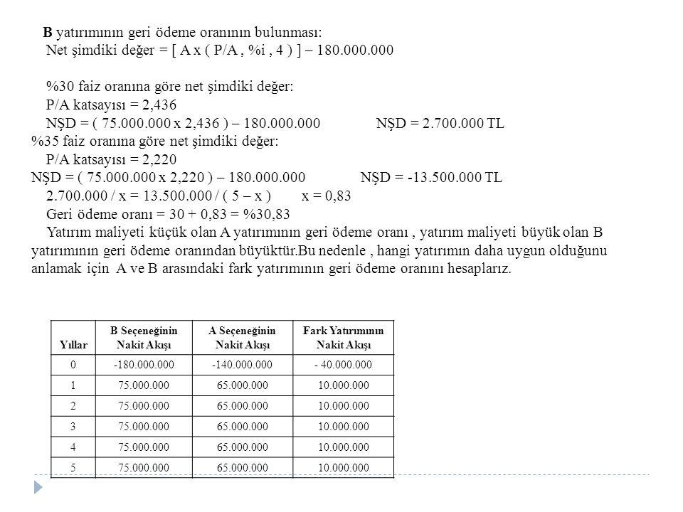 B yatırımının geri ödeme oranının bulunması: Net şimdiki değer = [ A x ( P/A, %i, 4 ) ] – 180.000.000 %30 faiz oranına göre net şimdiki değer: P/A katsayısı = 2,436 NŞD = ( 75.000.000 x 2,436 ) – 180.000.000 NŞD = 2.700.000 TL %35 faiz oranına göre net şimdiki değer: P/A katsayısı = 2,220 NŞD = ( 75.000.000 x 2,220 ) – 180.000.000 NŞD = -13.500.000 TL 2.700.000 / x = 13.500.000 / ( 5 – x ) x = 0,83 Geri ödeme oranı = 30 + 0,83 = %30,83 Yatırım maliyeti küçük olan A yatırımının geri ödeme oranı, yatırım maliyeti büyük olan B yatırımının geri ödeme oranından büyüktür.Bu nedenle, hangi yatırımın daha uygun olduğunu anlamak için A ve B arasındaki fark yatırımının geri ödeme oranını hesaplarız.