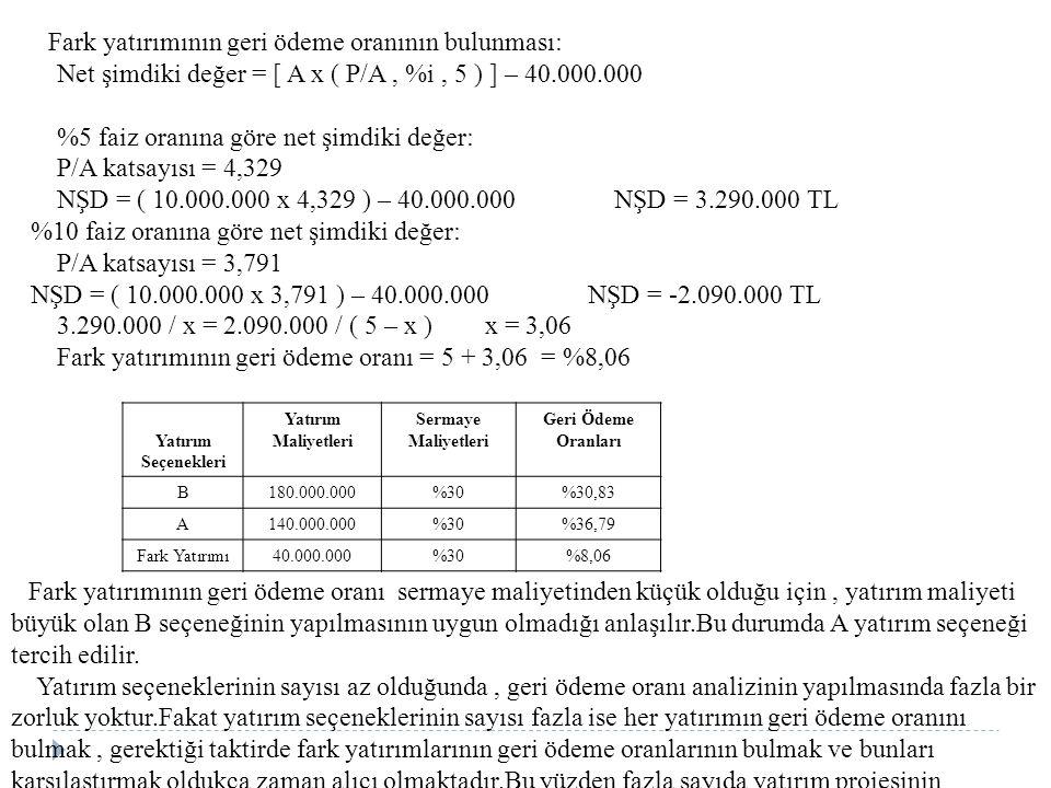 Fark yatırımının geri ödeme oranının bulunması: Net şimdiki değer = [ A x ( P/A, %i, 5 ) ] – 40.000.000 %5 faiz oranına göre net şimdiki değer: P/A katsayısı = 4,329 NŞD = ( 10.000.000 x 4,329 ) – 40.000.000 NŞD = 3.290.000 TL %10 faiz oranına göre net şimdiki değer: P/A katsayısı = 3,791 NŞD = ( 10.000.000 x 3,791 ) – 40.000.000 NŞD = -2.090.000 TL 3.290.000 / x = 2.090.000 / ( 5 – x ) x = 3,06 Fark yatırımının geri ödeme oranı = 5 + 3,06 = %8,06 Yatırım Seçenekleri Yatırım Maliyetleri Sermaye Maliyetleri Geri Ödeme Oranları B180.000.000%30%30,83 A140.000.000%30%36,79 Fark Yatırımı40.000.000%30%8,06 Fark yatırımının geri ödeme oranı sermaye maliyetinden küçük olduğu için, yatırım maliyeti büyük olan B seçeneğinin yapılmasının uygun olmadığı anlaşılır.Bu durumda A yatırım seçeneği tercih edilir.