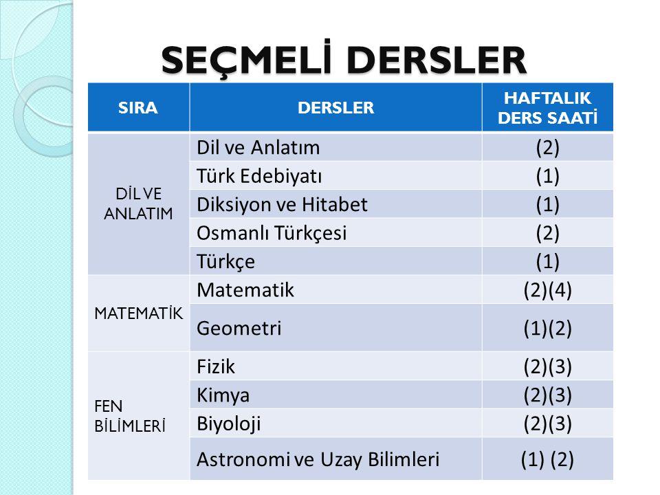 SEÇMEL İ DERSLER SEÇMEL İ DERSLER SIRADERSLER HAFTALIK DERS SAAT İ D İ L VE ANLATIM Dil ve Anlatım(2) Türk Edebiyatı(1) Diksiyon ve Hitabet(1) Osmanlı