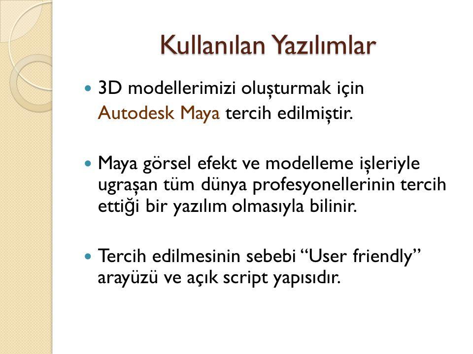 Kullanılan Yazılımlar 3D modellerimizi oluşturmak için Autodesk Maya tercih edilmiştir. Maya görsel efekt ve modelleme işleriyle ugraşan tüm dünya pro