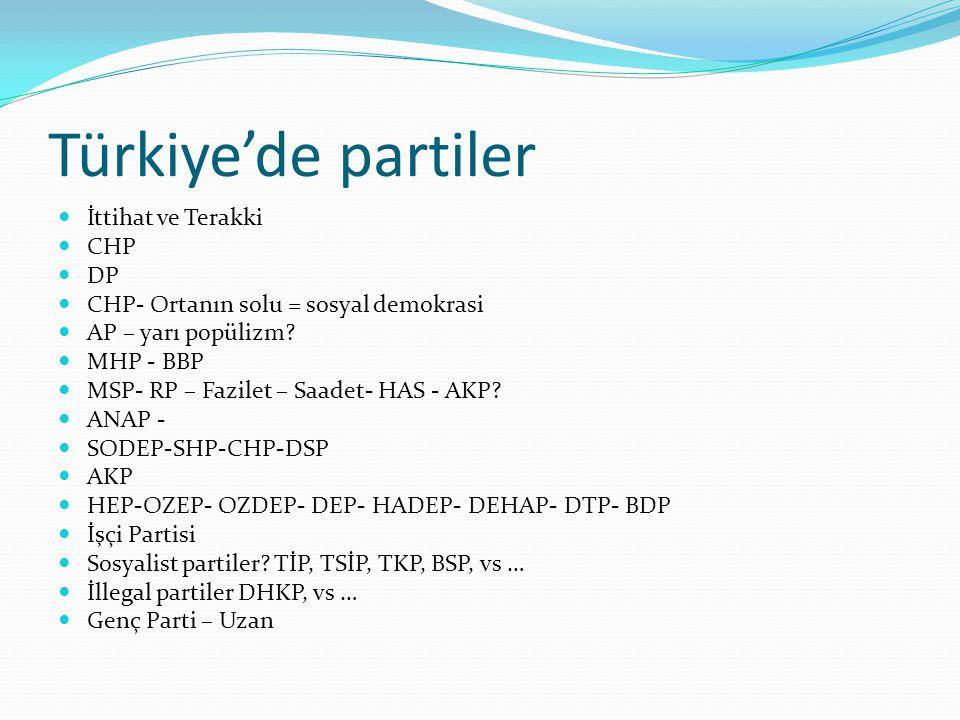 Türkiye'de partiler İttihat ve Terakki CHP DP CHP- Ortanın solu = sosyal demokrasi AP – yarı popülizm? MHP - BBP MSP- RP – Fazilet – Saadet- HAS - AKP